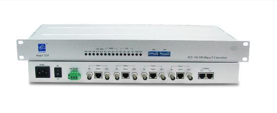 Bộ chuyển đổi Ethernet sang 4 cổng E1 MODEL7210